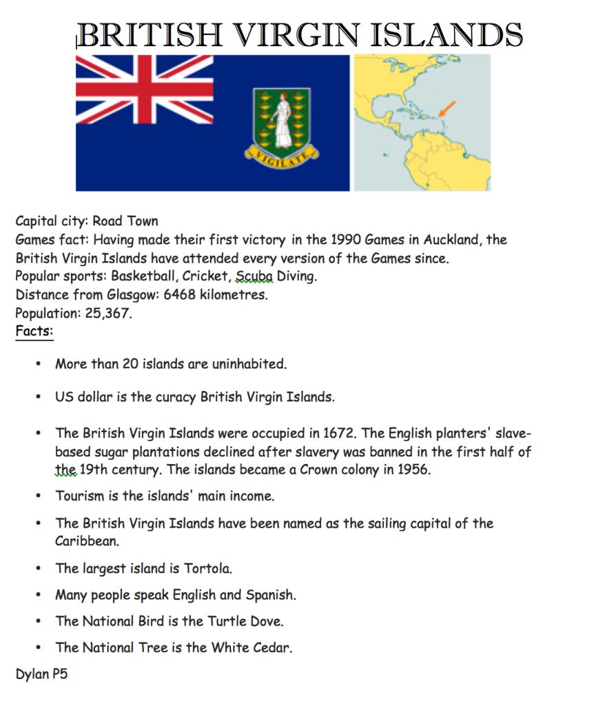 Poster British Virgin Islands